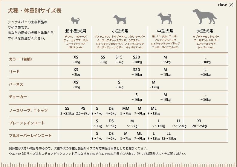 犬種と犬の体重と主な製品サイズ